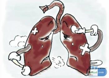 清肺散结丸有什么疗效啊?