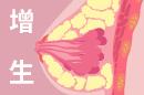 巖鹿乳康vs乳腺增生