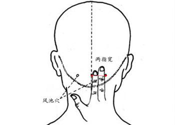 乳腺增生按摩哪些穴位