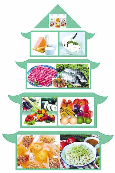 强直性脊柱炎在饮食方面 应该如何调理呢