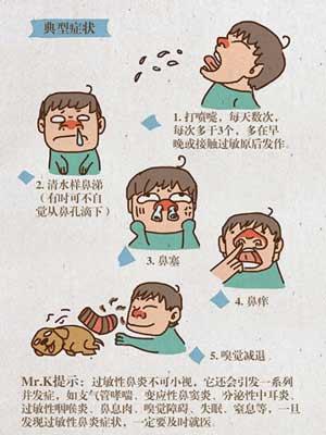 小孩鼻炎有哪些症状