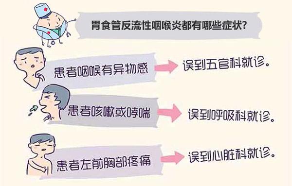慢性食炎症状_胃食管反流性咽喉炎都有哪些症状 如何预防咽喉炎的出现