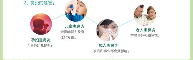 药店鼻炎pop手绘海报